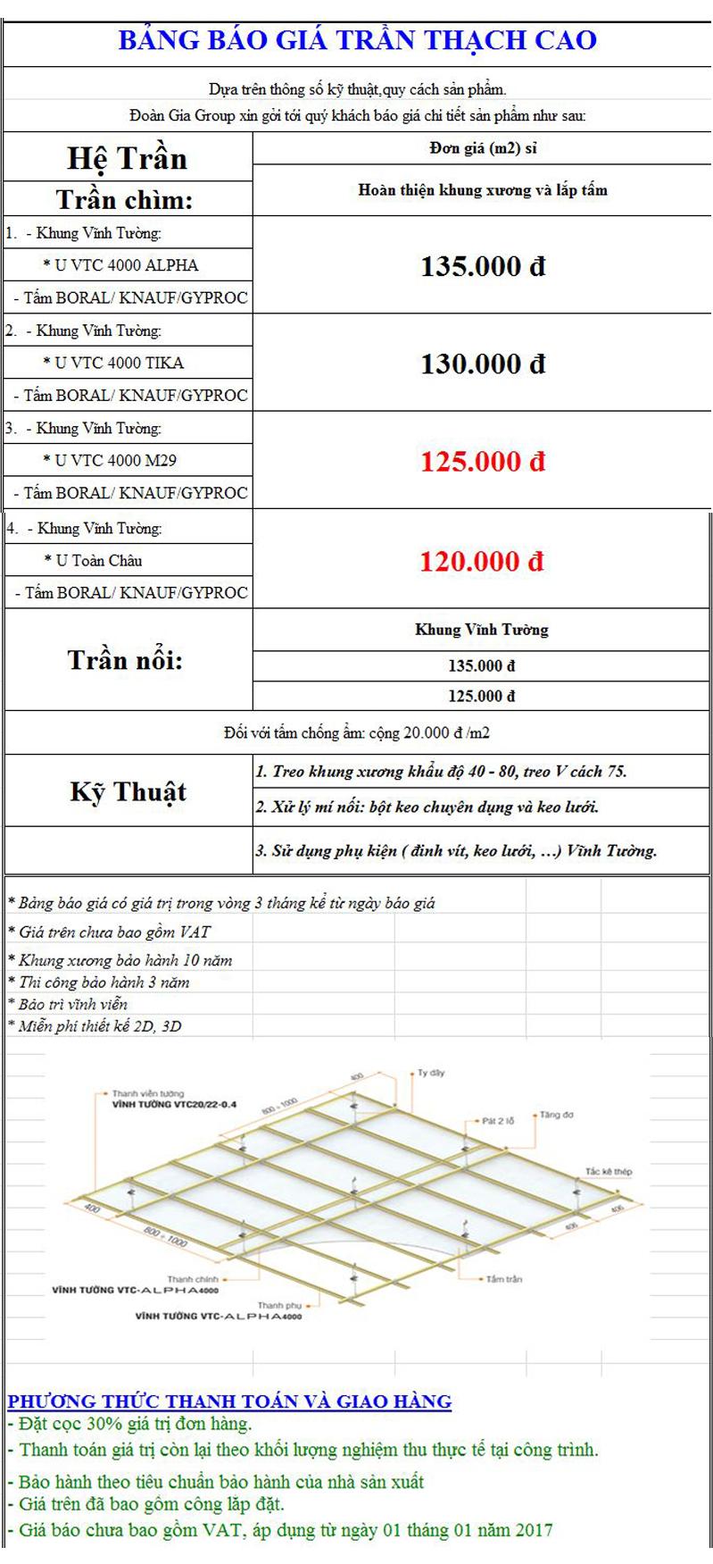 bao-gia-tran-thach-cao Bảng giá trần thạch cao